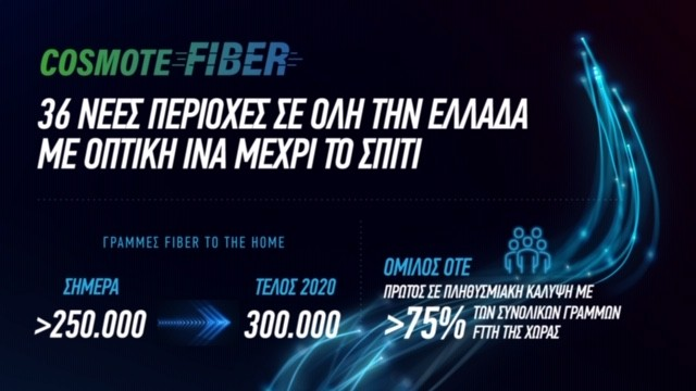 Thumbnail Cosmote Ftth Coverage Oct2020 Gr